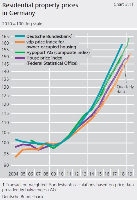 residental-property-prices-Oliver-Newsroom